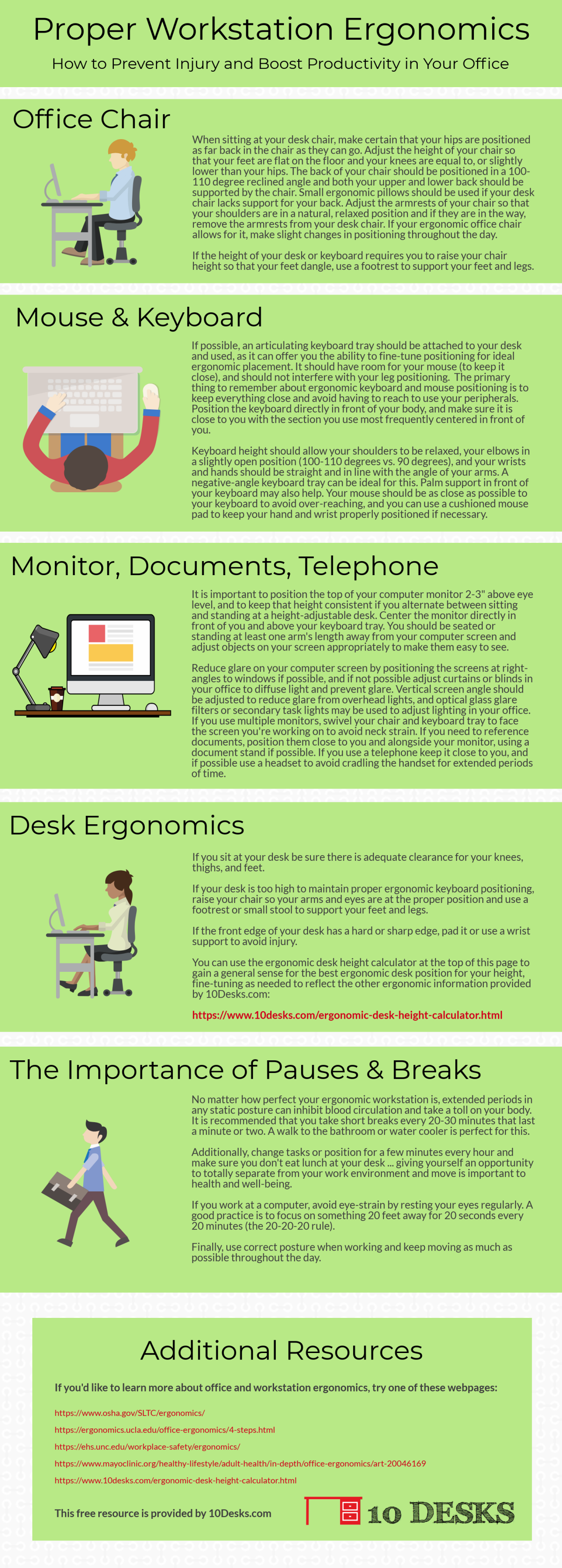 Ergonomics Infographic from 10Desks.com