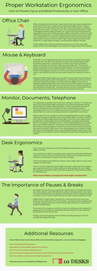Enjoyable Ergonomic Desk Height Calculator Infographic 10 Desks Evergreenethics Interior Chair Design Evergreenethicsorg